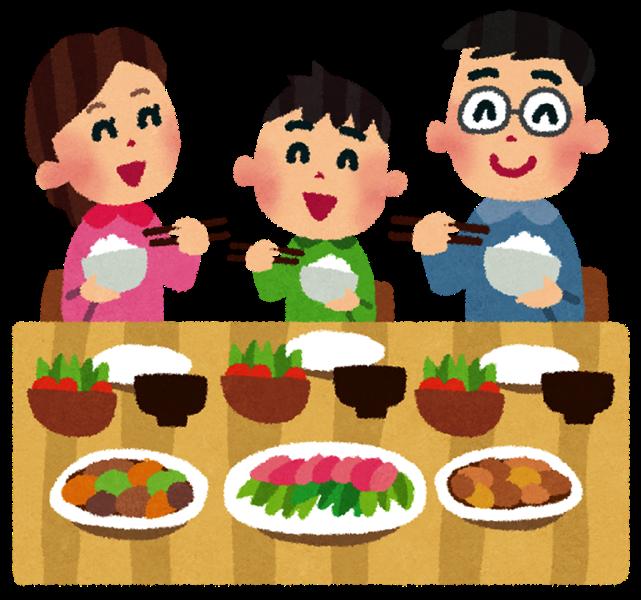 Family syokutaku
